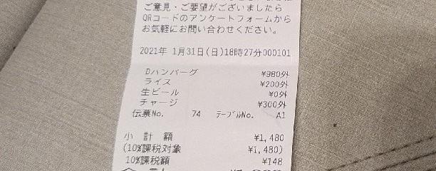 肉が旨いカフェNICK STOCK 名古屋駅前店
